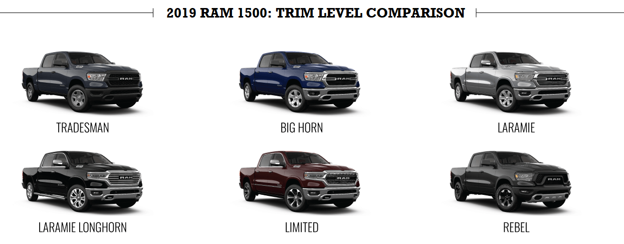 2019 RAM 1500 Trim Level Comparison - Tradesman, Big Horn, Rebel, Laramie, Laramie Longhorn, and Limited